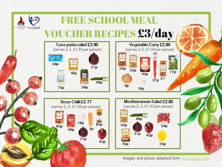 Free School Meal Voucher Recipes